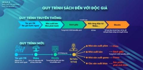[Tiền phong] Thị trường sách điện tử: tác giả Việt xích gần hơn với thế giới